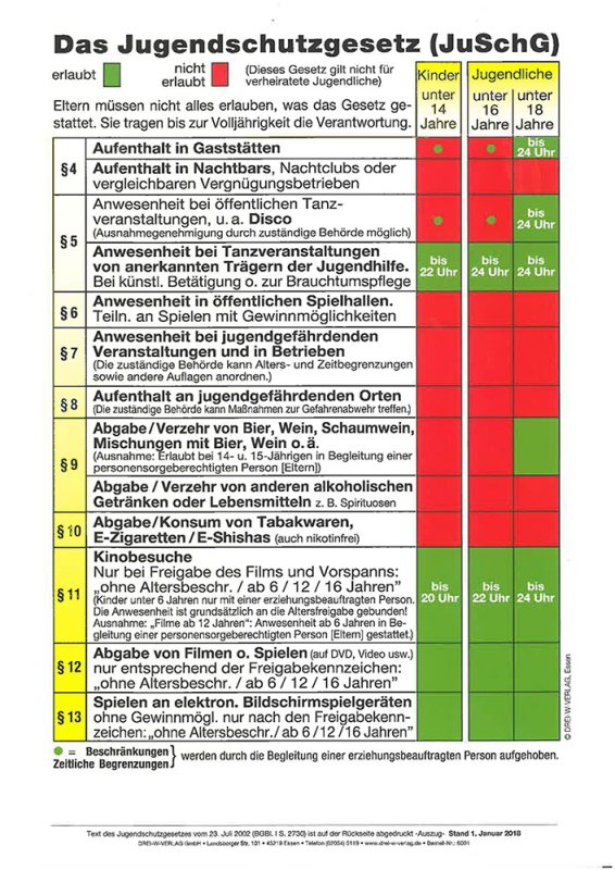 Jugendschutzgesetz Bayern